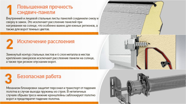 Промышленные ворота: что это такое и какие они бывают? - фото - статья на блоге компании ВСВ-Групп