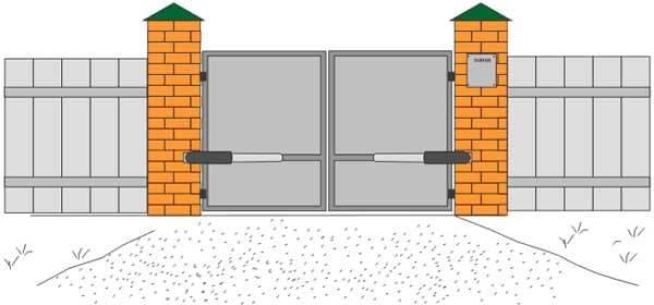 Принцип работы автоматических ворот - фото - акции от компании ВСВ-Групп