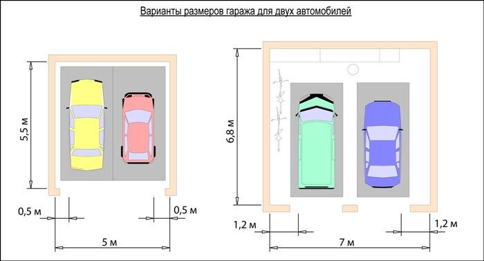 Гараж на две машины: определяем размер и ворота - фото - статья на блоге компании ВСВ-Групп