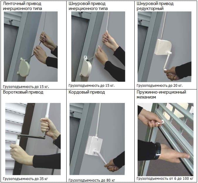 Варианты управления ролетами, как выбрать? - фото - акции от компании ВСВ-Групп